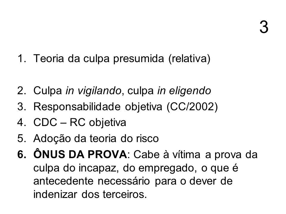 3 1.Teoria da culpa presumida (relativa) 2.Culpa in vigilando, culpa in eligendo 3.Responsabilidade objetiva (CC/2002) 4.CDC – RC objetiva 5.Adoção da