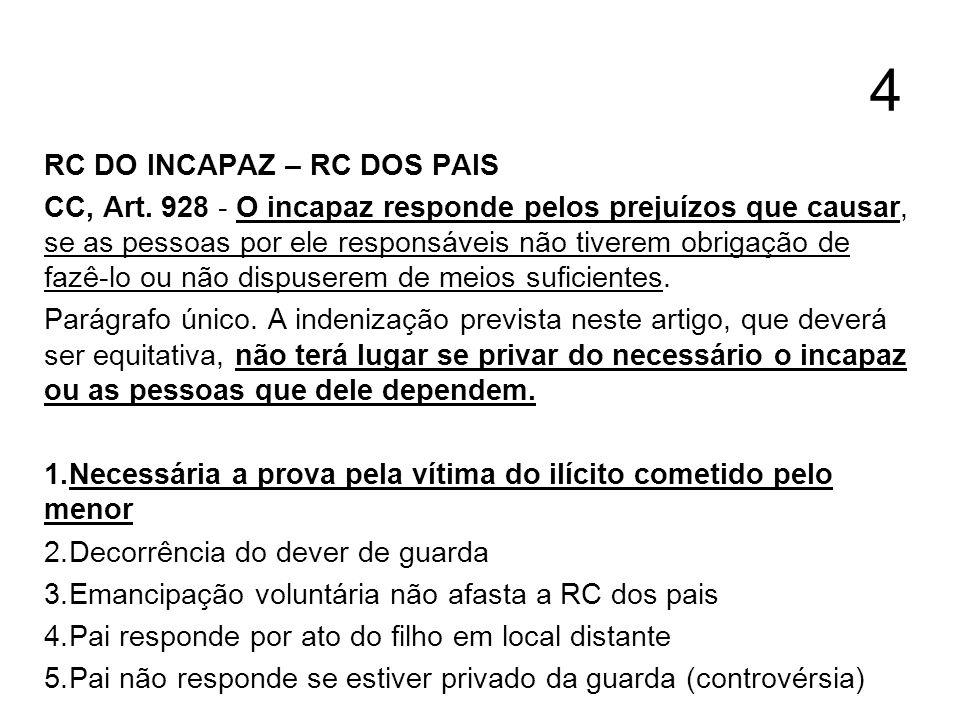 4 RC DO INCAPAZ – RC DOS PAIS CC, Art. 928 - O incapaz responde pelos prejuízos que causar, se as pessoas por ele responsáveis não tiverem obrigação d