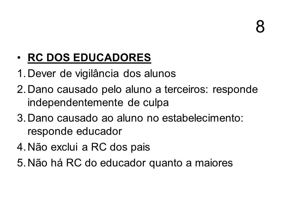 8 RC DOS EDUCADORES 1.Dever de vigilância dos alunos 2.Dano causado pelo aluno a terceiros: responde independentemente de culpa 3.Dano causado ao alun