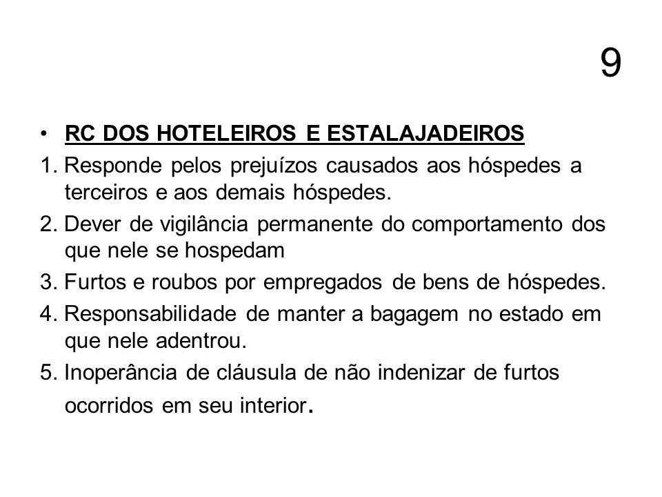 9 RC DOS HOTELEIROS E ESTALAJADEIROS 1. Responde pelos prejuízos causados aos hóspedes a terceiros e aos demais hóspedes. 2. Dever de vigilância perma