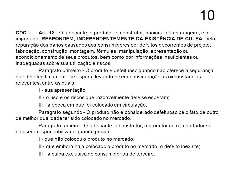 10 CDC. Art. 12 - O fabricante, o produtor, o construtor, nacional ou estrangeiro, e o importador RESPONDEM, INDEPENDENTEMENTE DA EXISTÊNCIA DE CULPA,