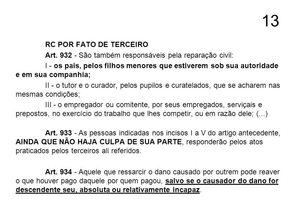 13 RC POR FATO DE TERCEIRO Art. 932 - São também responsáveis pela reparação civil: I - os pais, pelos filhos menores que estiverem sob sua autoridade