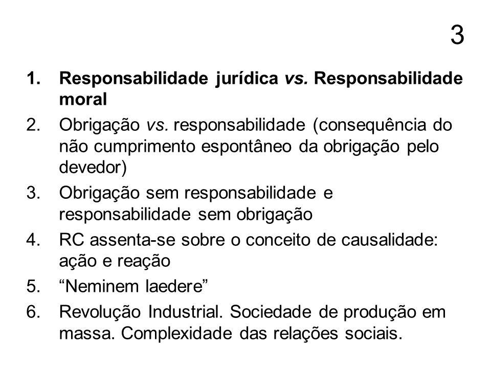 3 1.Responsabilidade jurídica vs. Responsabilidade moral 2.Obrigação vs. responsabilidade (consequência do não cumprimento espontâneo da obrigação pel