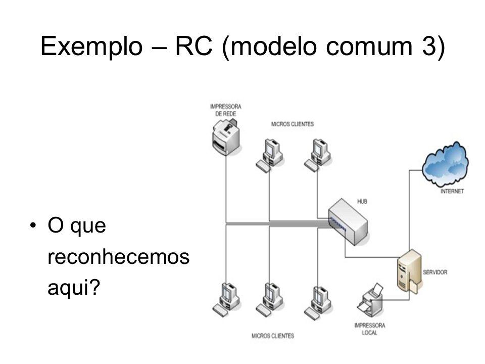 Exemplo – RC (modelo comum 3) O que reconhecemos aqui?