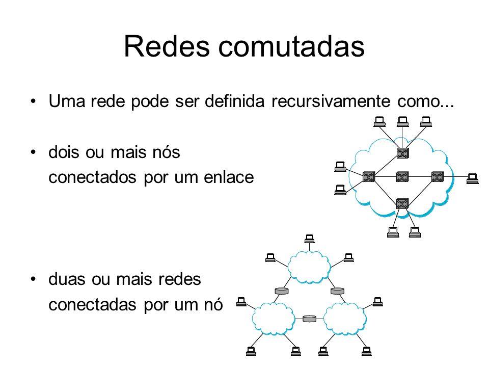 Redes comutadas Uma rede pode ser definida recursivamente como... dois ou mais nós conectados por um enlace duas ou mais redes conectadas por um nó