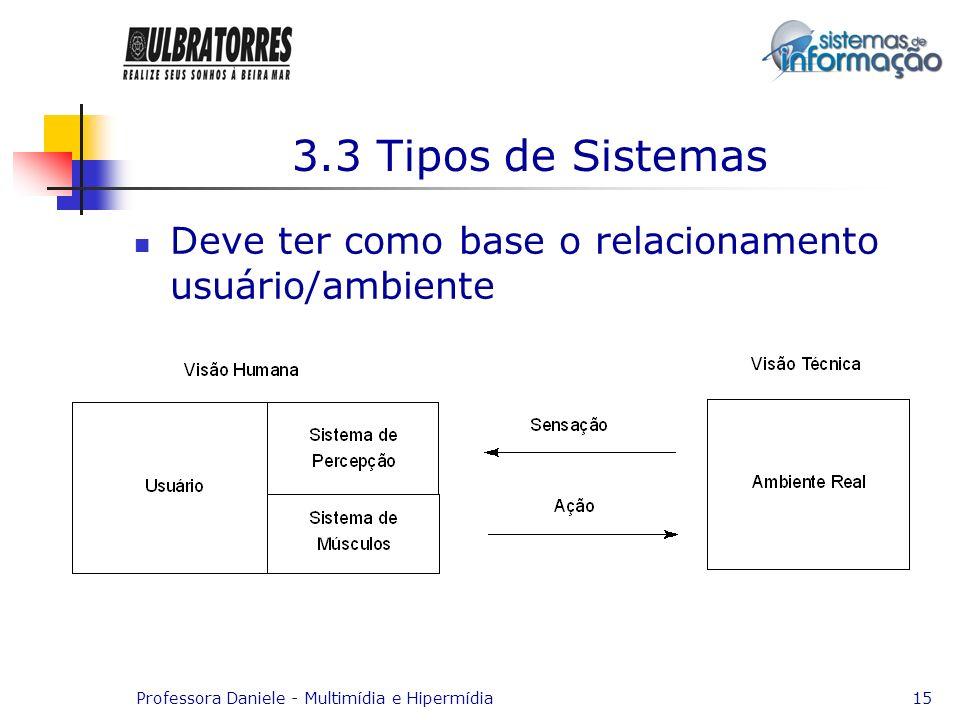 Professora Daniele - Multimídia e Hipermídia15 3.3 Tipos de Sistemas Deve ter como base o relacionamento usuário/ambiente