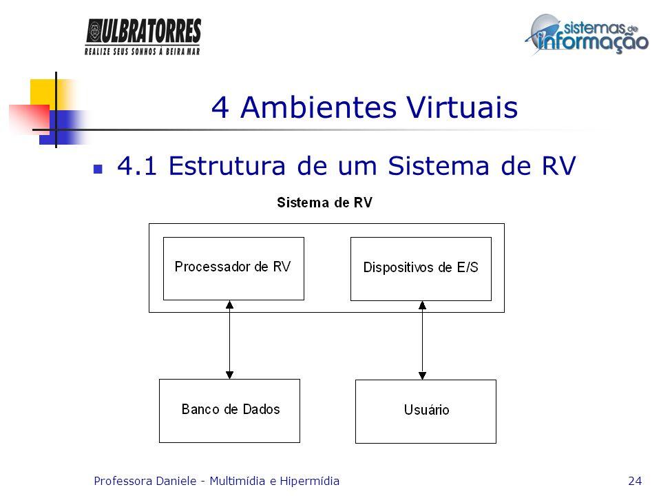 Professora Daniele - Multimídia e Hipermídia24 4 Ambientes Virtuais 4.1 Estrutura de um Sistema de RV