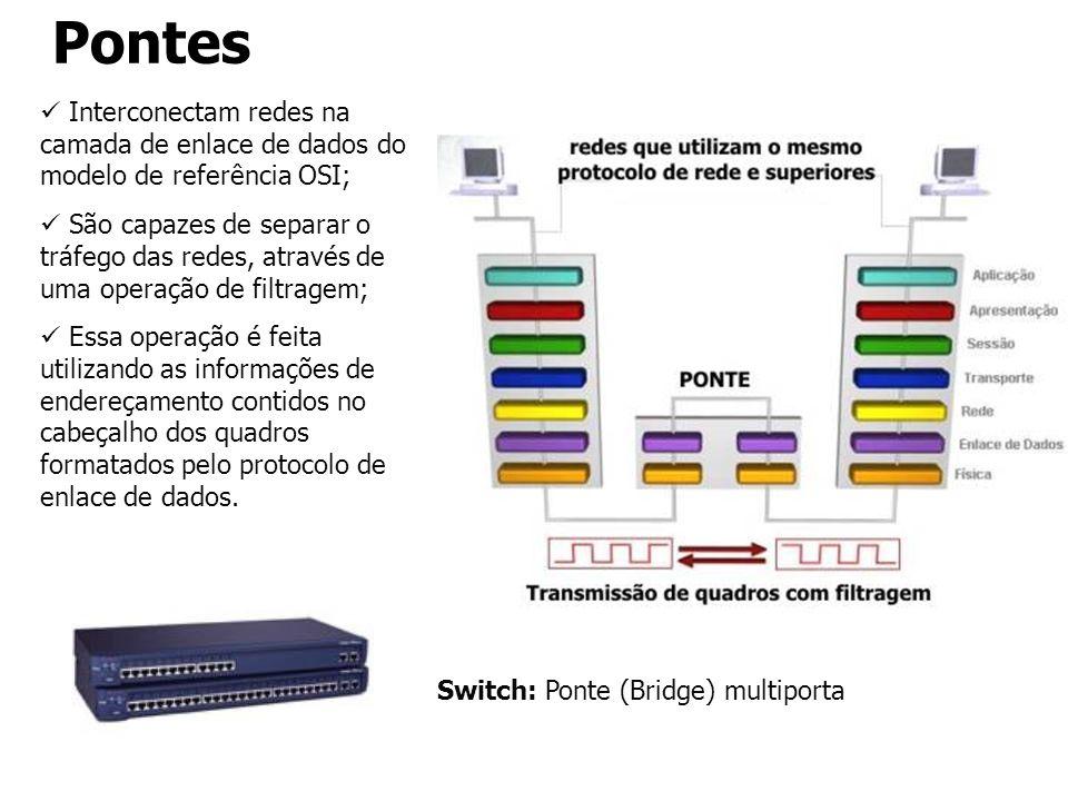 Pontes Interconectam redes na camada de enlace de dados do modelo de referência OSI; São capazes de separar o tráfego das redes, através de uma operaç