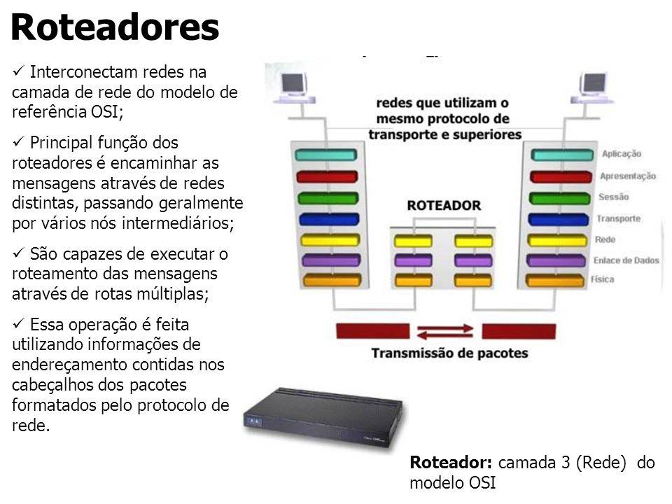 Roteadores Interconectam redes na camada de rede do modelo de referência OSI; Principal função dos roteadores é encaminhar as mensagens através de red