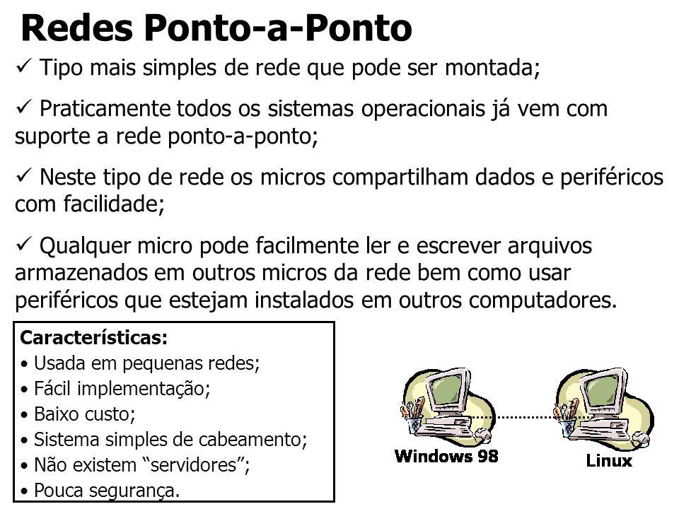 Redes Ponto-a-Ponto Tipo mais simples de rede que pode ser montada; Praticamente todos os sistemas operacionais já vem com suporte a rede ponto-a-pont
