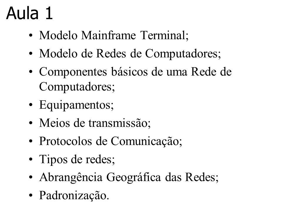 Aula 1 Modelo Mainframe Terminal; Modelo de Redes de Computadores; Componentes básicos de uma Rede de Computadores; Equipamentos; Meios de transmissão