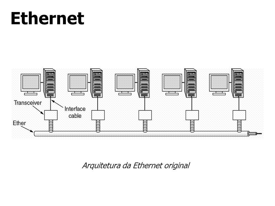 Ethernet Arquitetura da Ethernet original