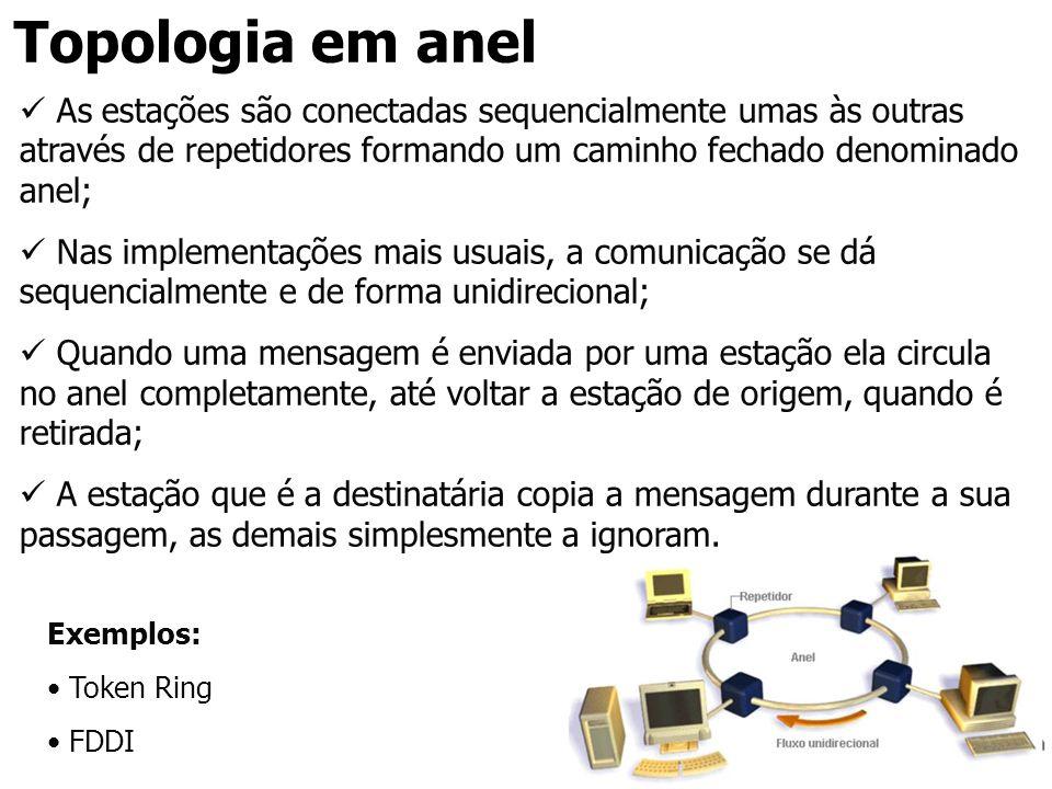 Topologia em anel As estações são conectadas sequencialmente umas às outras através de repetidores formando um caminho fechado denominado anel; Nas im