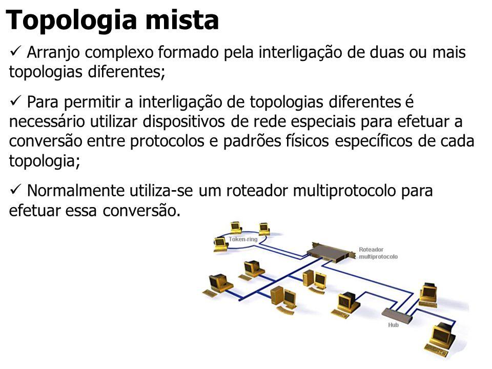 Topologia mista Arranjo complexo formado pela interligação de duas ou mais topologias diferentes; Para permitir a interligação de topologias diferente
