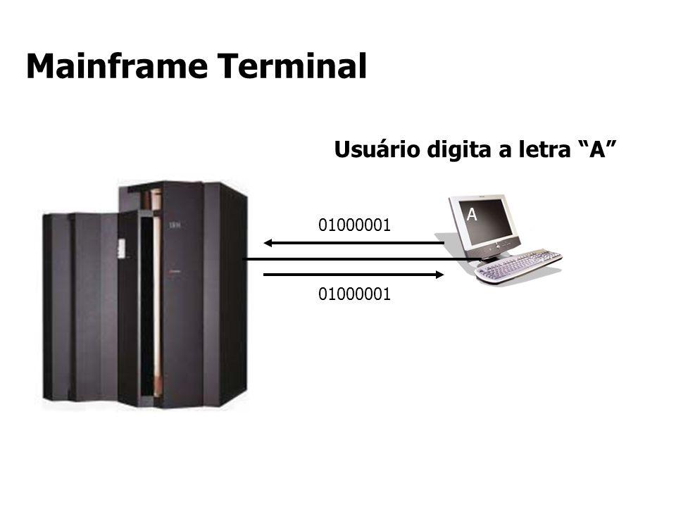 Mainframe Terminal Usuário digita a letra A 01000001 A