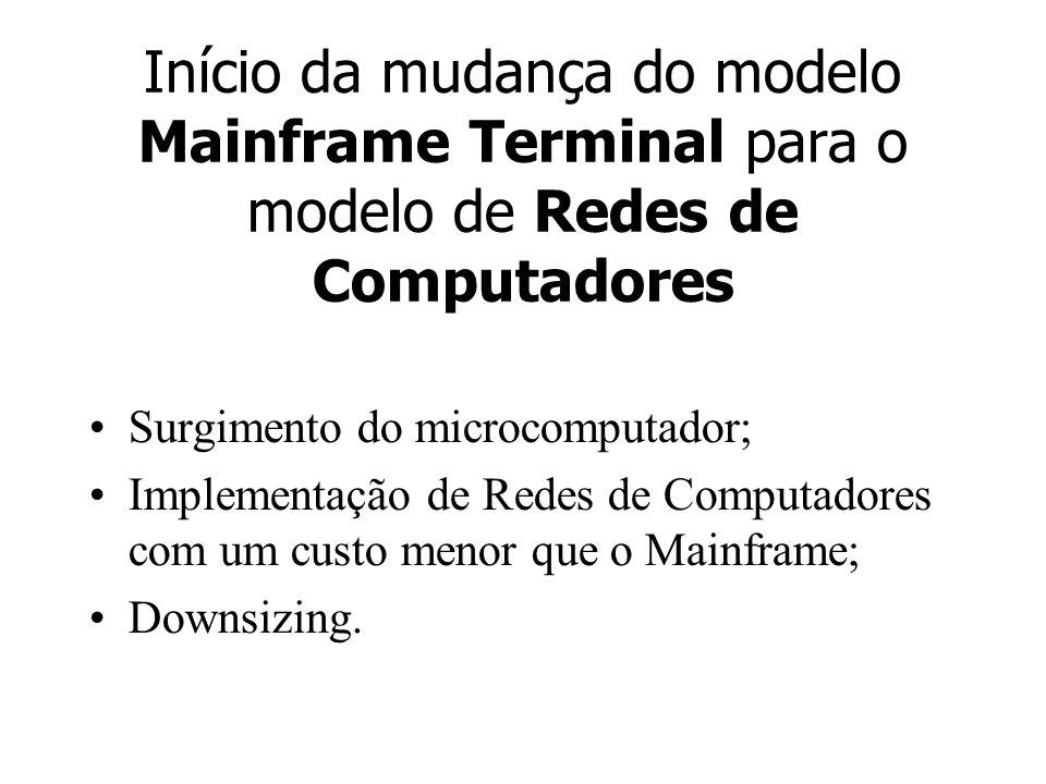Início da mudança do modelo Mainframe Terminal para o modelo de Redes de Computadores Surgimento do microcomputador; Implementação de Redes de Computa