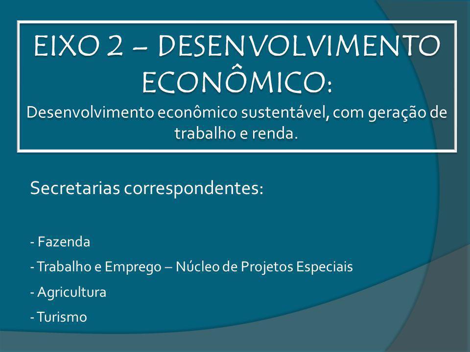 EIXO 2 – DESENVOLVIMENTO ECONÔMICO: Desenvolvimento econômico sustentável, com geração de trabalho e renda. Secretarias correspondentes: - Fazenda - T