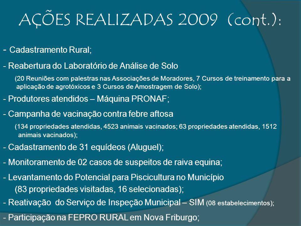 AÇÕES REALIZADAS 2009 (cont.): - Cadastramento Rural; - Reabertura do Laboratório de Análise de Solo (20 Reuniões com palestras nas Associações de Mor