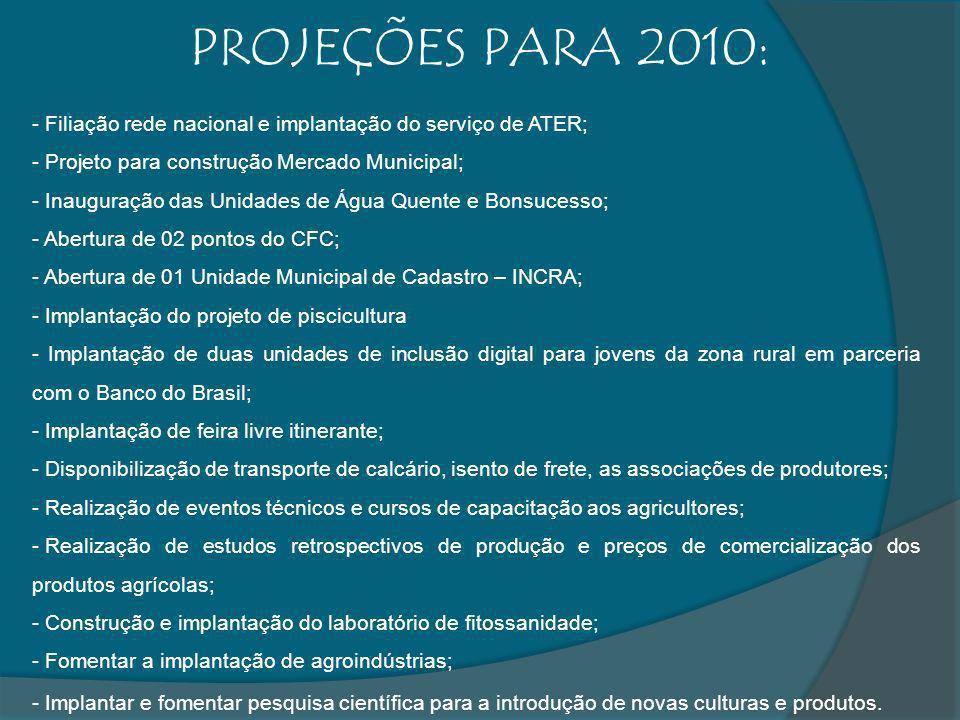 PROJEÇÕES PARA 2010: - Filiação rede nacional e implantação do serviço de ATER; - Projeto para construção Mercado Municipal; - Inauguração das Unidade