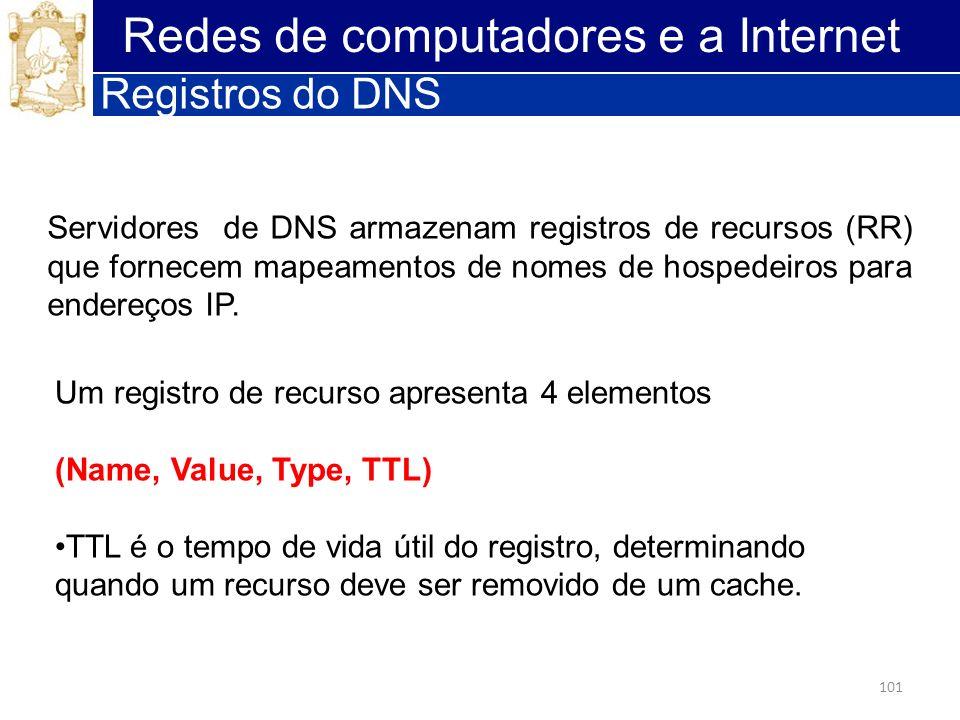 101 Redes de computadores e a Internet Registros do DNS Servidores de DNS armazenam registros de recursos (RR) que fornecem mapeamentos de nomes de ho
