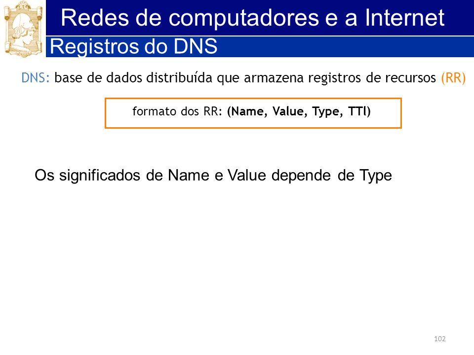 102 Redes de computadores e a Internet Registros do DNS DNS: base de dados distribuída que armazena registros de recursos (RR) formato dos RR: (Name,