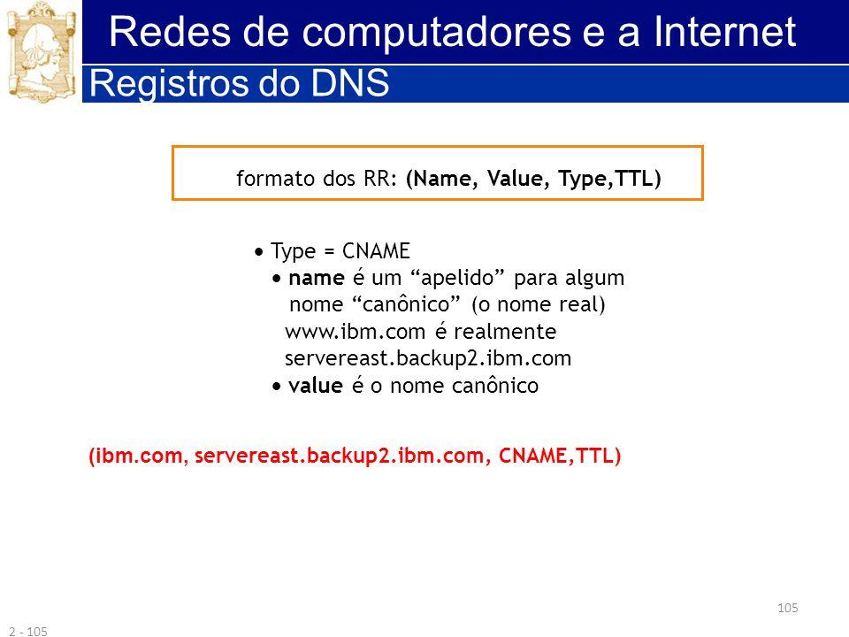105 Redes de computadores e a Internet Registros do DNS 2 - 105 formato dos RR: (Name, Value, Type,TTL) Type = CNAME name é um apelido para algum nome