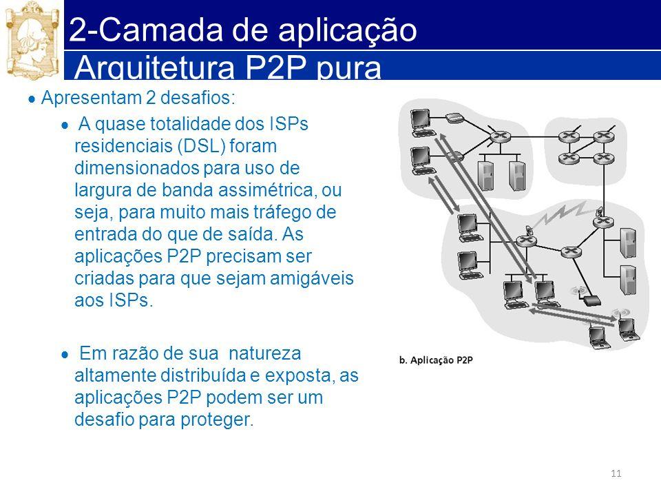 11 Arquitetura P2P pura Apresentam 2 desafios: A quase totalidade dos ISPs residenciais (DSL) foram dimensionados para uso de largura de banda assimét