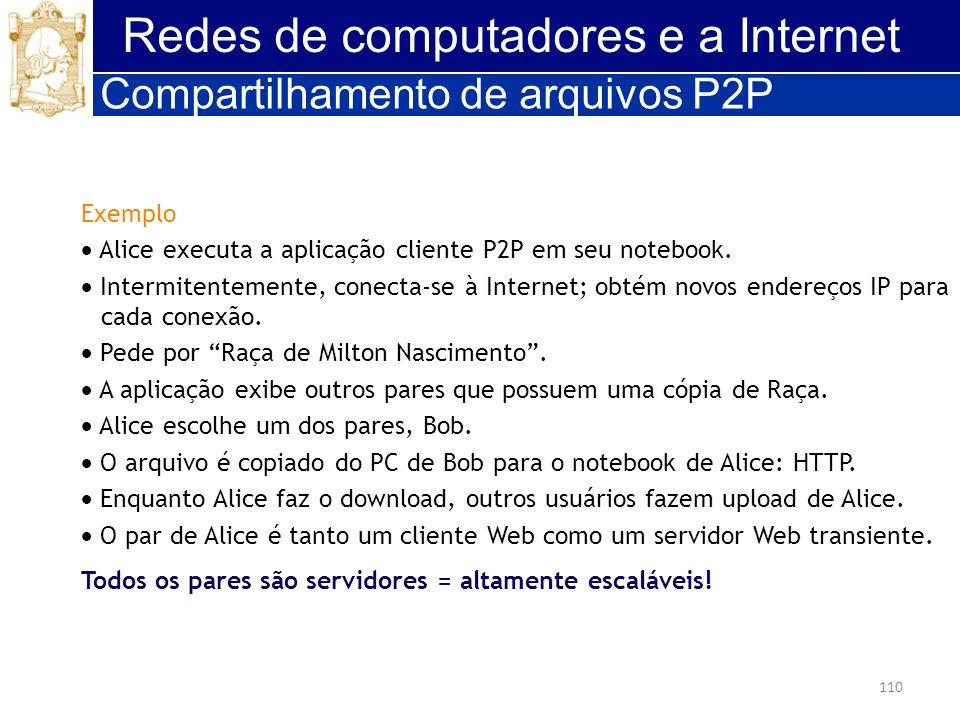 110 Redes de computadores e a Internet Compartilhamento de arquivos P2P Exemplo Alice executa a aplicação cliente P2P em seu notebook. Intermitentemen