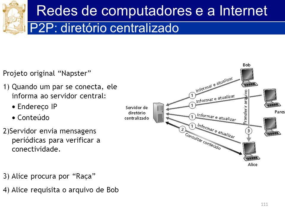 111 Redes de computadores e a Internet P2P: diretório centralizado Projeto original Napster 1)Quando um par se conecta, ele informa ao servidor centra