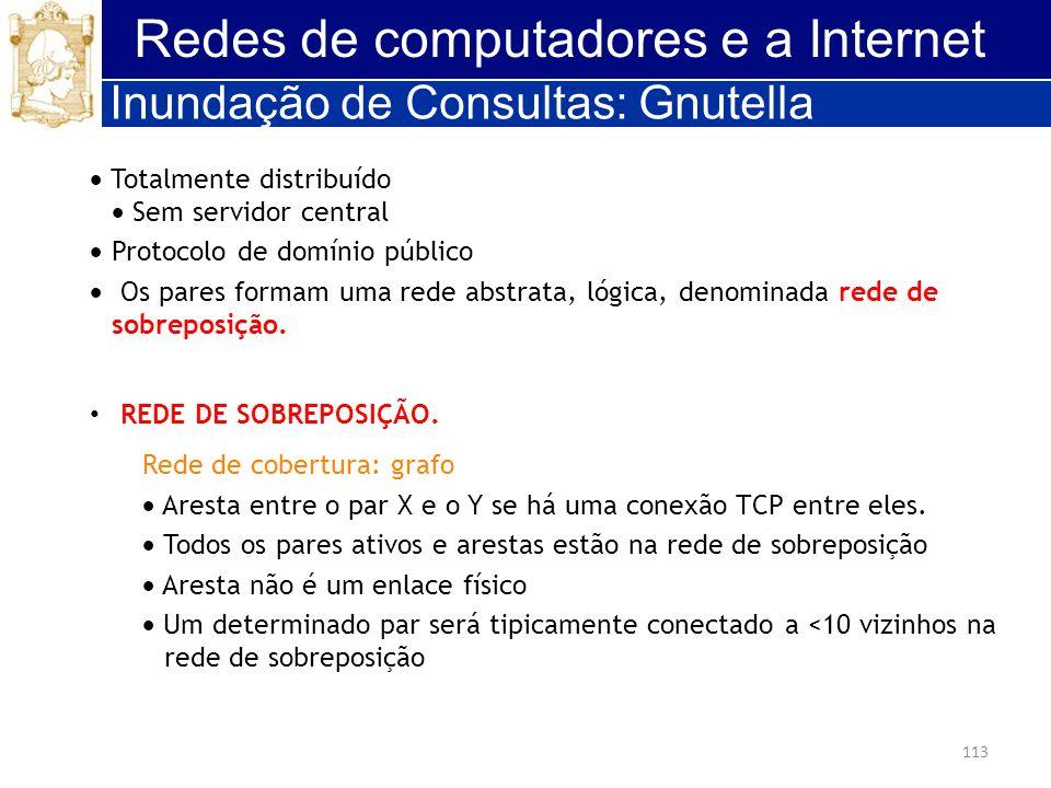 113 Redes de computadores e a Internet Inundação de Consultas: Gnutella Totalmente distribuído Sem servidor central Protocolo de domínio público Os pa