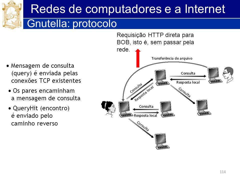 114 Redes de computadores e a Internet Mensagem de consulta (query) é enviada pelas conexões TCP existentes Os pares encaminham a mensagem de consulta