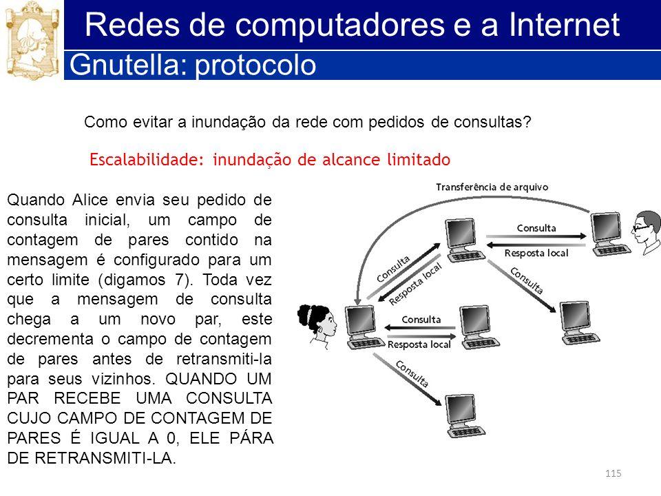 115 Redes de computadores e a Internet Como evitar a inundação da rede com pedidos de consultas? Quando Alice envia seu pedido de consulta inicial, um