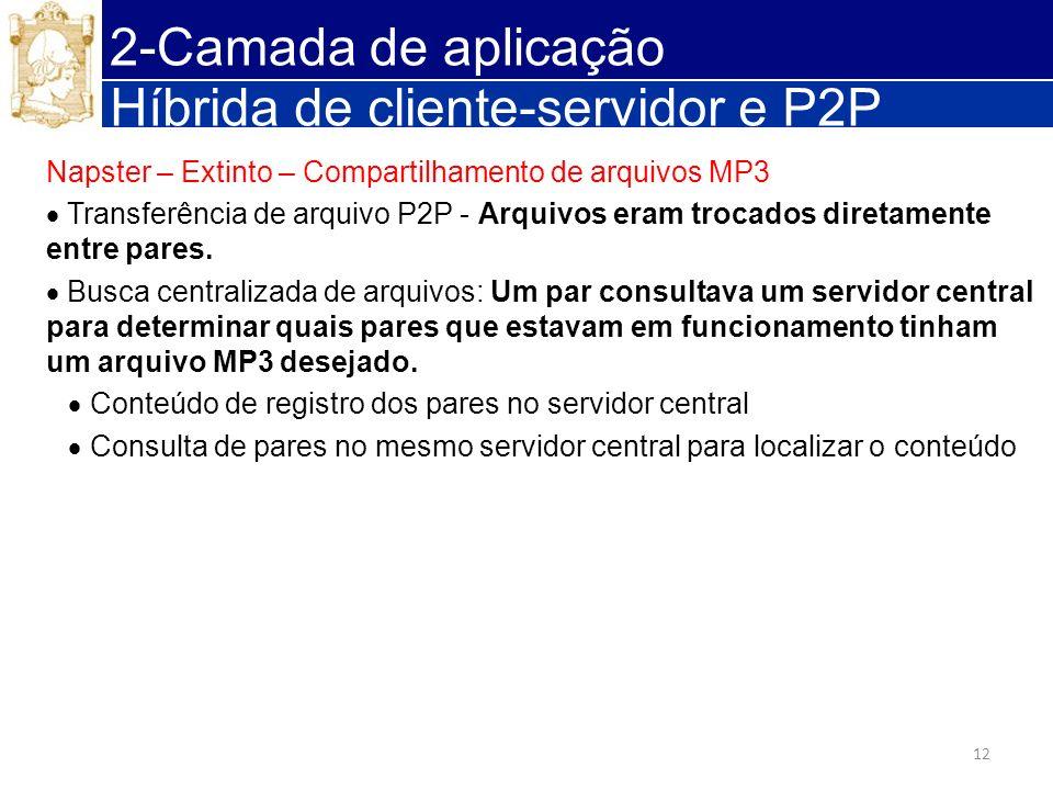 12 Híbrida de cliente-servidor e P2P Napster – Extinto – Compartilhamento de arquivos MP3 Transferência de arquivo P2P - Arquivos eram trocados direta