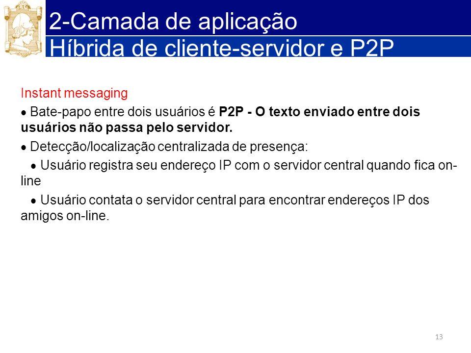 13 Híbrida de cliente-servidor e P2P Instant messaging Bate-papo entre dois usuários é P2P - O texto enviado entre dois usuários não passa pelo servid