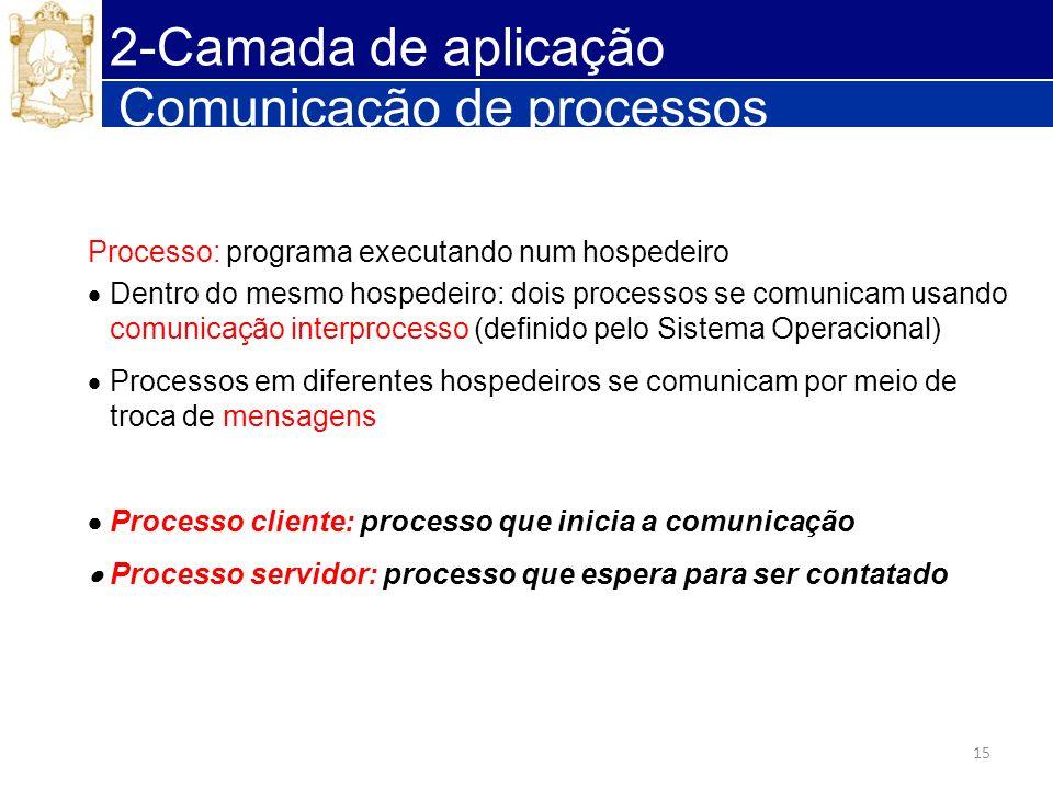 15 Comunicação de processos Processo: programa executando num hospedeiro Dentro do mesmo hospedeiro: dois processos se comunicam usando comunicação in