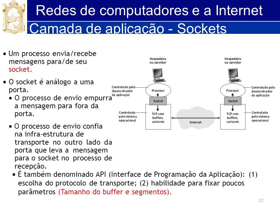17 Redes de computadores e a Internet Camada de aplicação - Sockets Um processo envia/recebe mensagens para/de seu socket. O socket é análogo a uma po