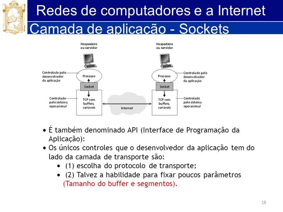 18 Redes de computadores e a Internet Camada de aplicação - Sockets É também denominado API (Interface de Programação da Aplicação): Os únicos control