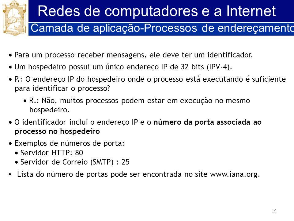 19 Redes de computadores e a Internet Camada de aplicação-Processos de endereçamento Para um processo receber mensagens, ele deve ter um identificador