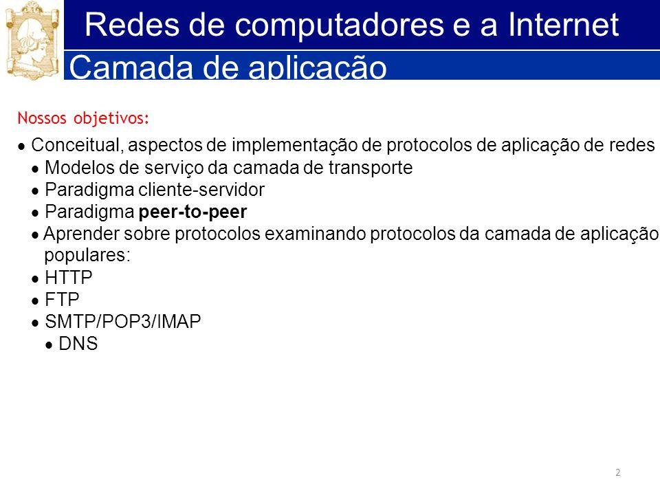 2 Redes de computadores e a Internet Camada de aplicação Nossos objetivos: Conceitual, aspectos de implementação de protocolos de aplicação de redes M