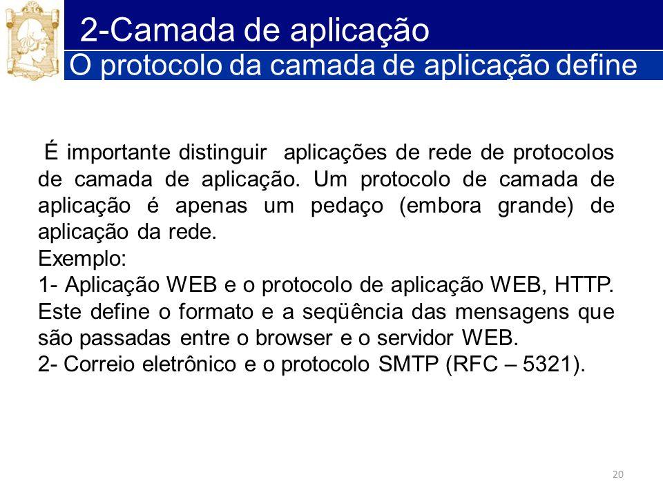 20 O protocolo da camada de aplicação define É importante distinguir aplicações de rede de protocolos de camada de aplicação. Um protocolo de camada d