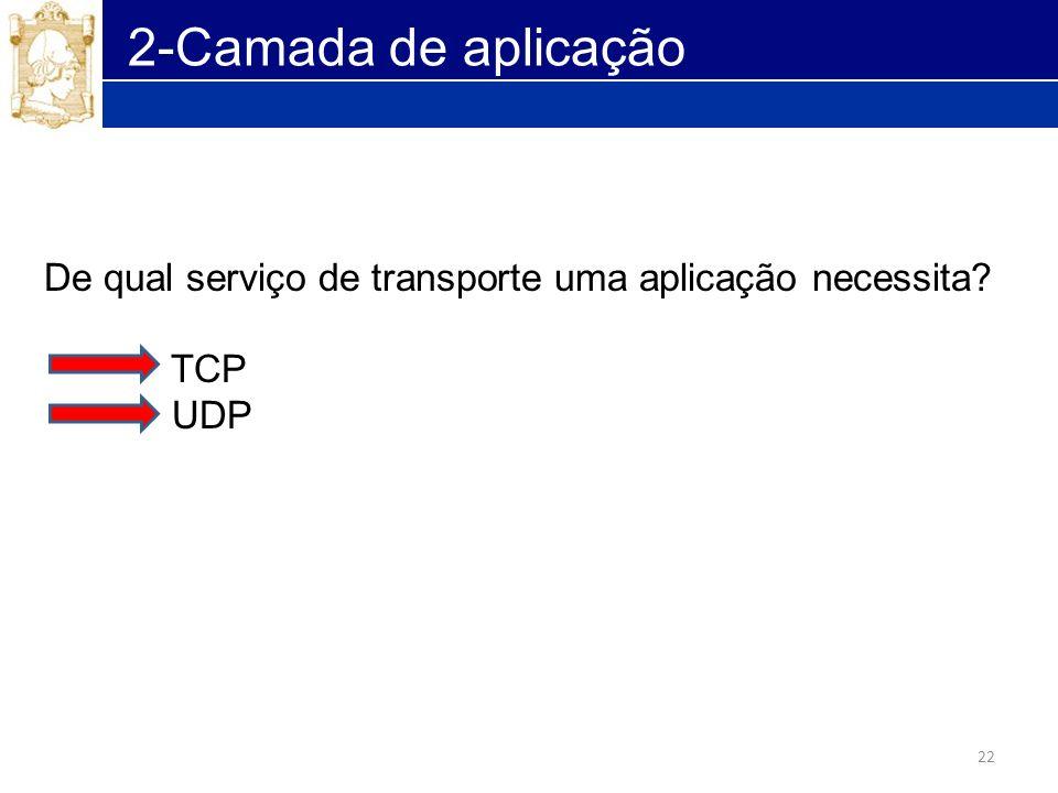 22 2-Camada de aplicação De qual serviço de transporte uma aplicação necessita? TCP UDP