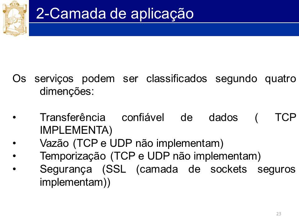 23 2-Camada de aplicação Os serviços podem ser classificados segundo quatro dimenções: Transferência confiável de dados ( TCP IMPLEMENTA) Vazão (TCP e