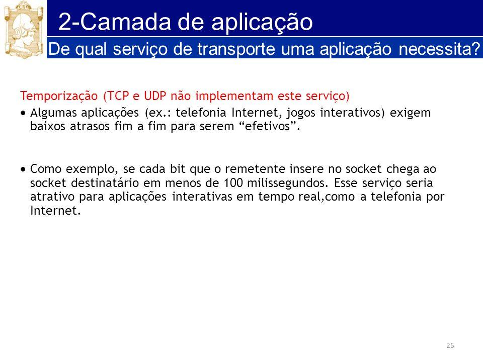 25 2-Camada de aplicação De qual serviço de transporte uma aplicação necessita? Temporização (TCP e UDP não implementam este serviço) Algumas aplicaçõ