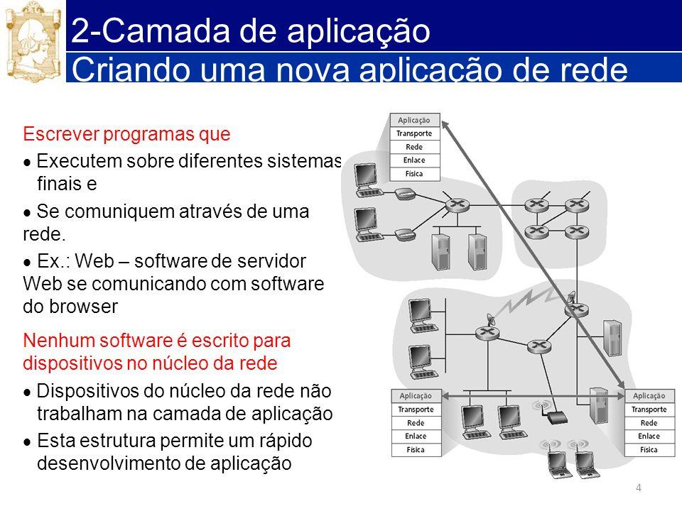 4 Criando uma nova aplicação de rede Escrever programas que Executem sobre diferentes sistemas finais e Se comuniquem através de uma rede. Ex.: Web –