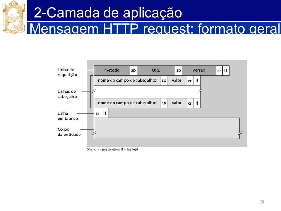 49 2-Camada de aplicação Mensagem HTTP request: formato geral