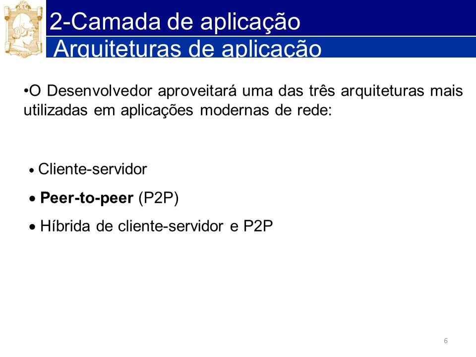 6 Cliente-servidor Peer-to-peer (P2P) Híbrida de cliente-servidor e P2P Arquiteturas de aplicação O Desenvolvedor aproveitará uma das três arquitetura