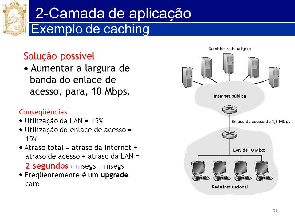 61 2-Camada de aplicação Solução possível Aumentar a largura de banda do enlace de acesso, para, 10 Mbps. Conseqüências Utilização da LAN = 15% Utiliz