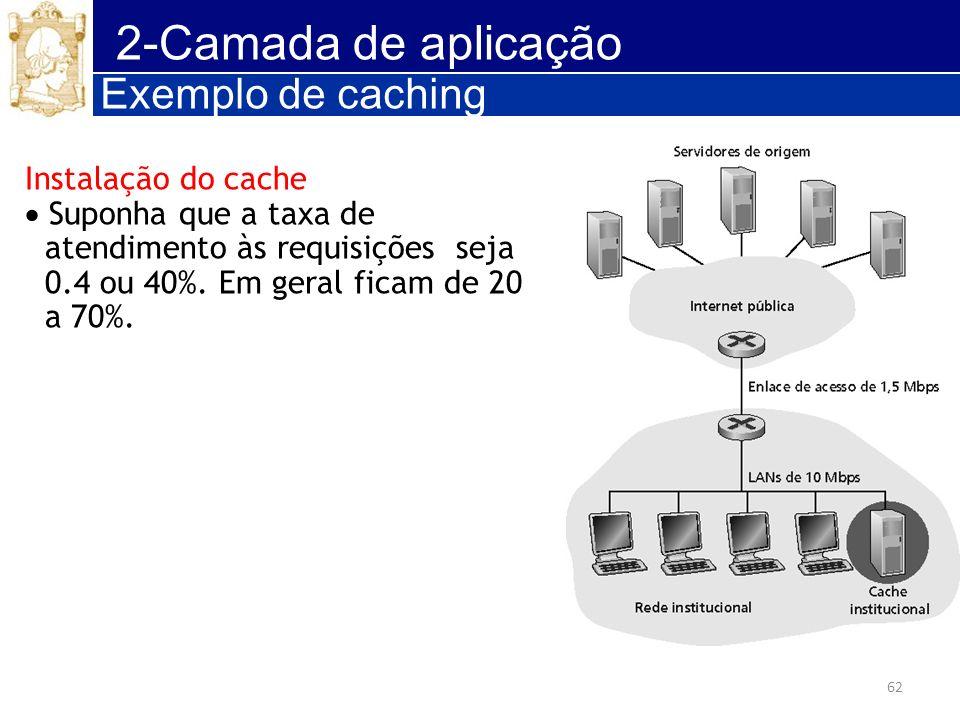 62 2-Camada de aplicação Exemplo de caching Instalação do cache Suponha que a taxa de atendimento às requisições seja 0.4 ou 40%. Em geral ficam de 20