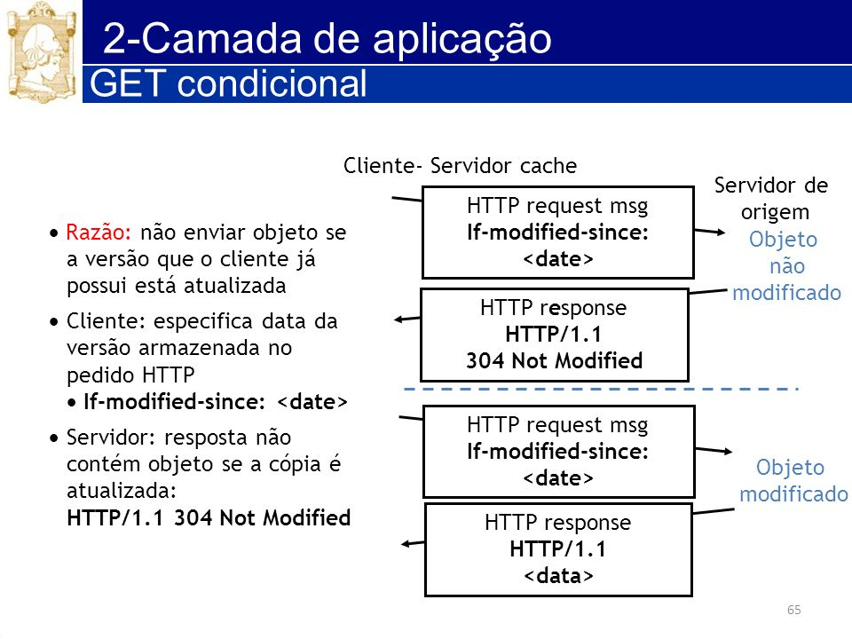 65 2-Camada de aplicação GET condicional Razão: não enviar objeto se a versão que o cliente já possui está atualizada Cliente: especifica data da vers
