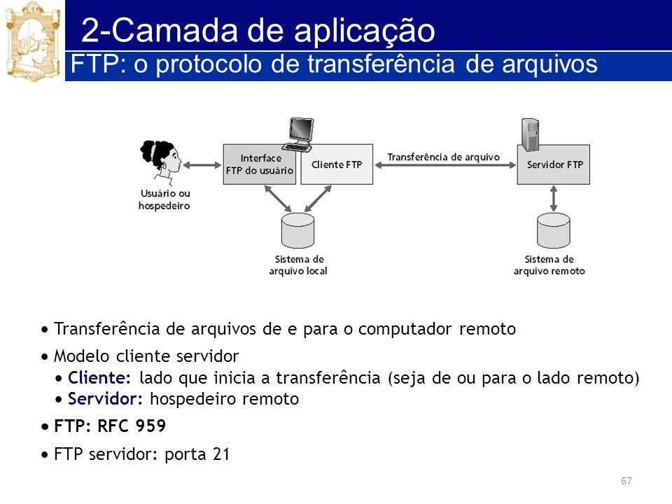 67 2-Camada de aplicação FTP: o protocolo de transferência de arquivos Transferência de arquivos de e para o computador remoto Modelo cliente servidor